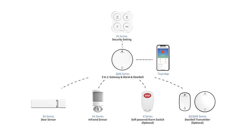 EBELONG-Security Solution-77