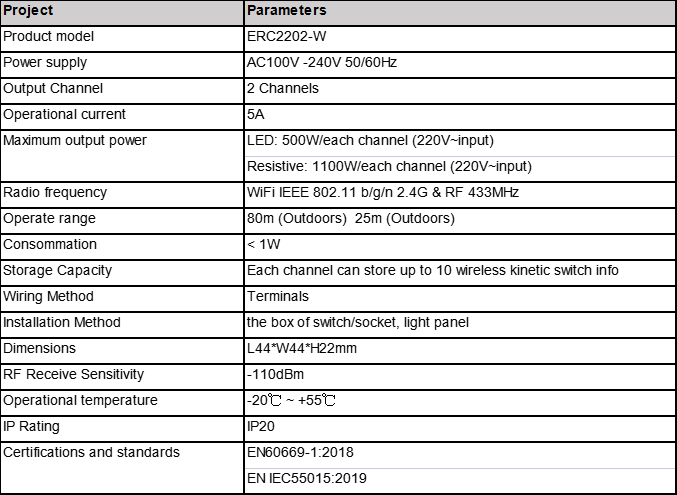 C2202 controller parameter table