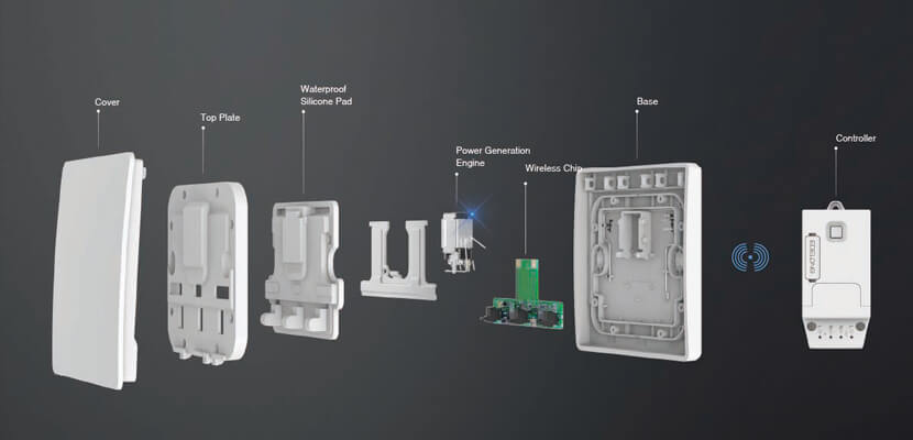 Split diagram of Ebelong self-powered switch